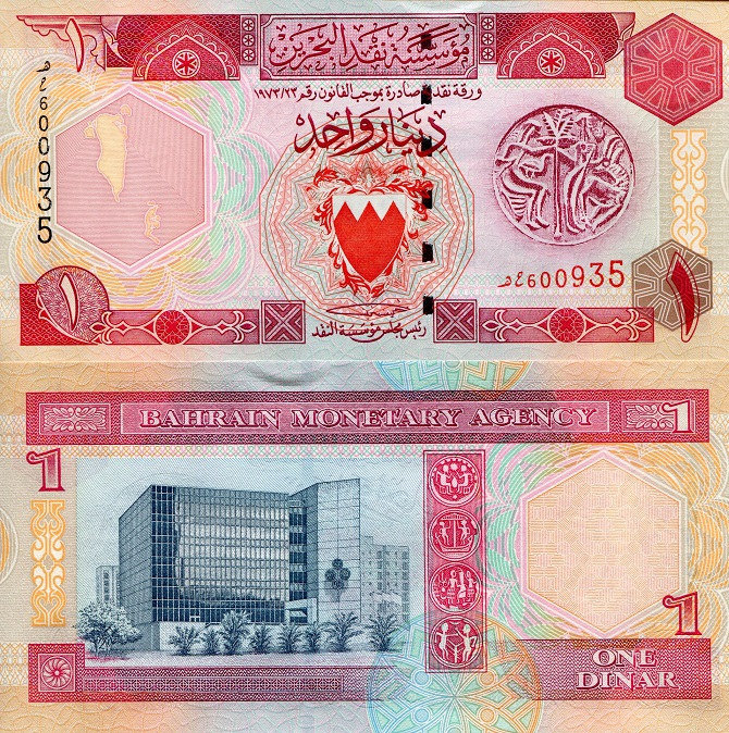 Dinar Currency Of Which Country