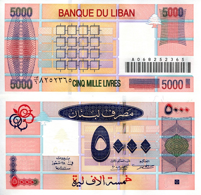 a history of establishment of banque du liban Oecd-banque du liban international conference on financial education: building financially empowered she established and served as the director/general.